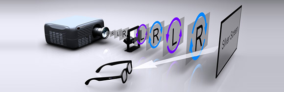 DepthQ® 3D products allow your digital cinema projector to display stunning stereoscopic 3D films
